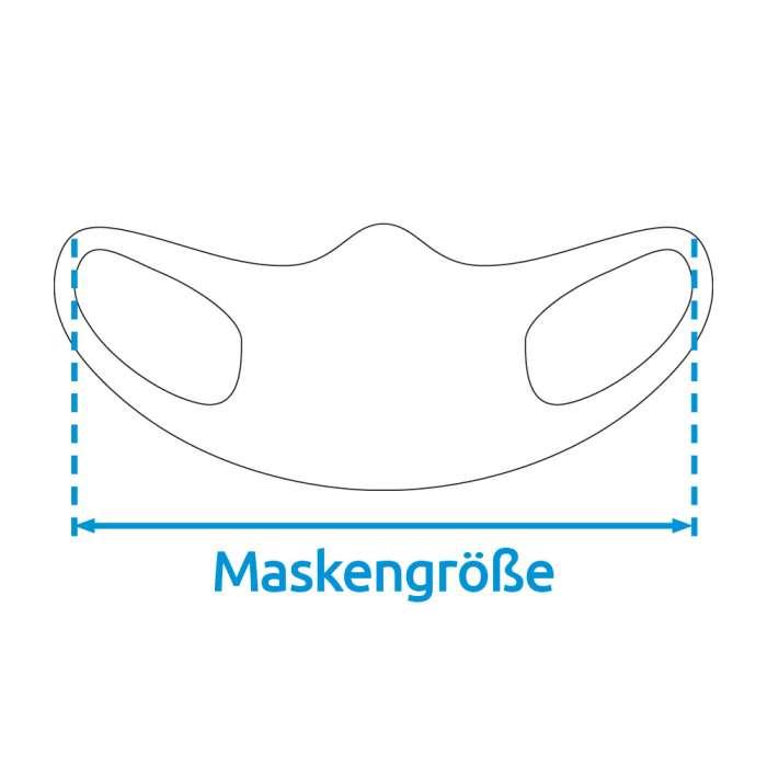 Maskengröße